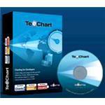 Teechart For .net + 1 Year Subcription - 2 User - Windows